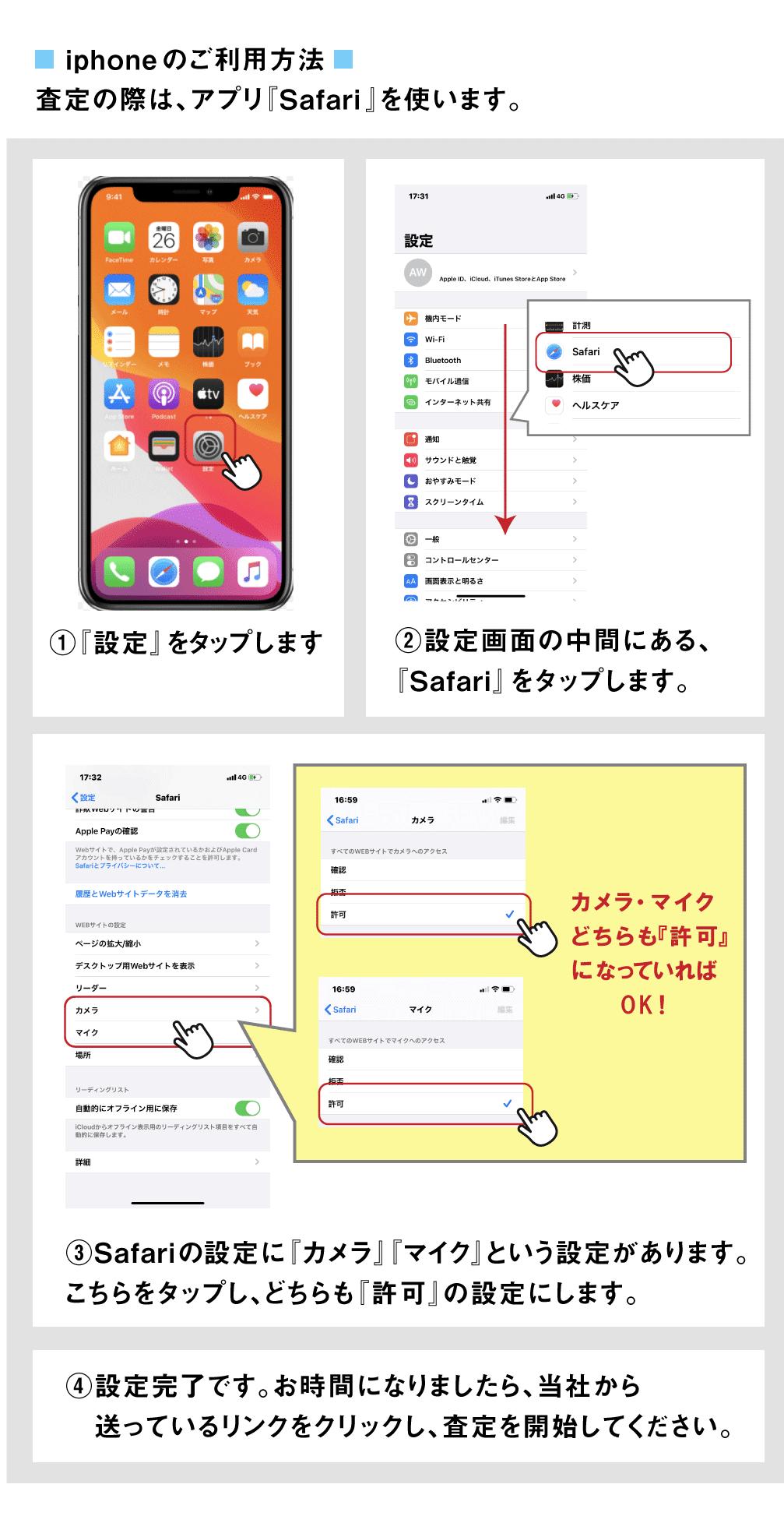 操作方法の説明の図(iPhone)